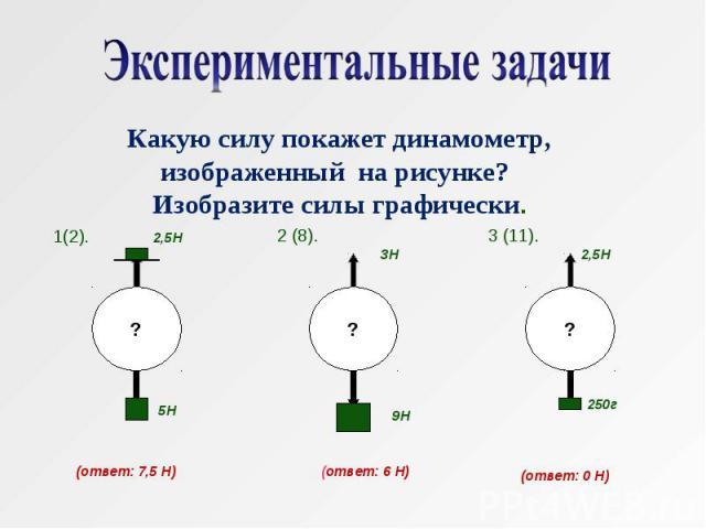 Какую силу покажет динамометр, изображенный на рисунке? Изобразите силы графически.