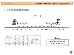 Скорость сближения и скорость удаления 1) Встречное движение
