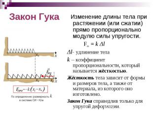 Изменение длины тела при растяжении (или сжатии) прямо пропорционально модулю си