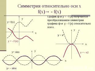 Симметрия относительно оси х f(x)→ - f(x) График ф-и у = - f (х) получается прео