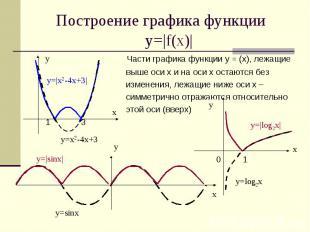 Построение графика функции у=|f(x)| Части графика функции у = (х), лежащие выше