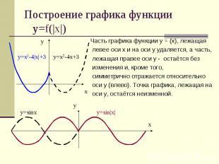 Построение графика функции у=f(|x|) Часть графика функции у = (х), лежащая левее