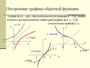 График ф-и у = g(х), обратной данной для функции у = f (х), можнополучить преобр