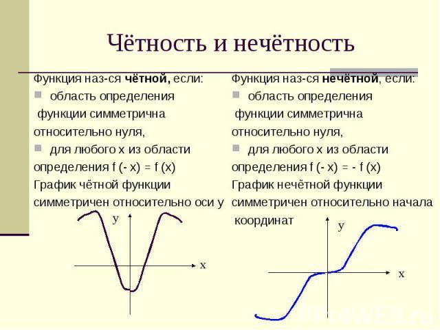 Чётность и нечётность Функция наз-ся чётной, если:область определения функции симметрична относительно нуля,для любого х из области определения f (- х) = f (х) График чётной функции симметричен относительно оси у Функция наз-ся нечётной, если:област…
