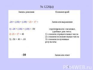 № 1226(а)