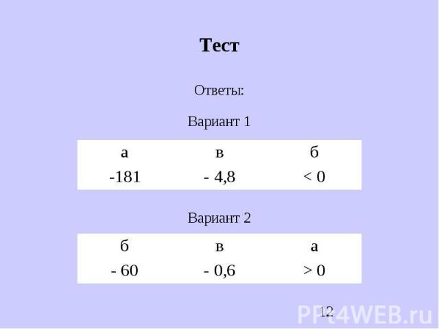 Тест Ответы: Вариант 1 Вариант 2