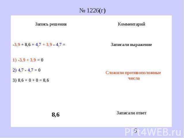 № 1226(г)