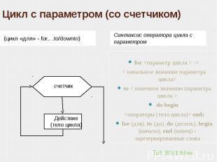 Цикл с параметром (со счетчиком) (цикл «для» - for.. .to/downto) Синтаксис опера