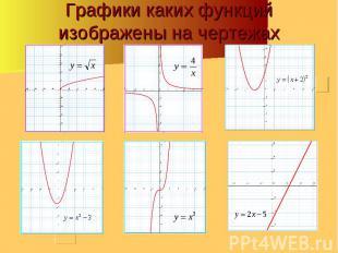 Графики каких функций изображены на чертежах