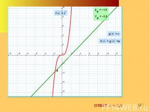 ОТВЕТ: х = -1,5