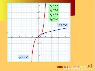 ОТВЕТ: х = 1, х = 0