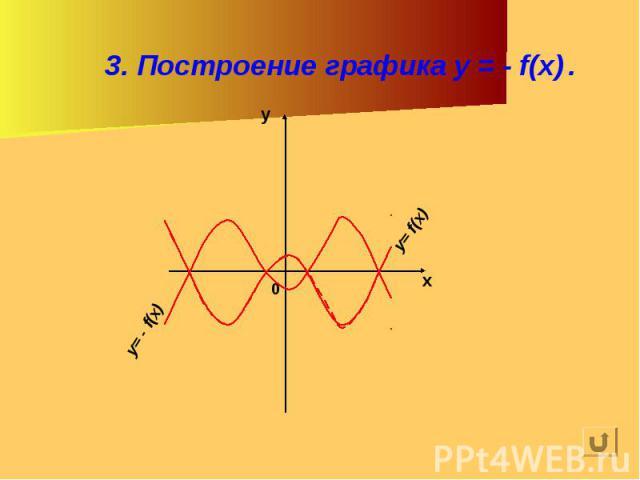 3. Построение графика y = - f(x) .