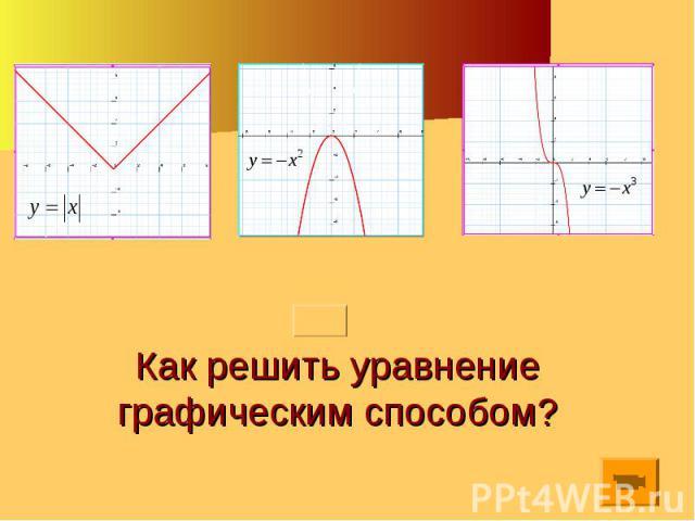 Как решить уравнение графическим способом?