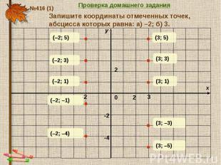 Проверка домашнего задания Запишите координаты отмеченных точек, абсцисса которы