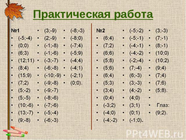 Практическая работа №1(-5;-4)(0;0)(6;3)(12;11)(8;4)(15;9)(7;2)(5;-2)(5;-5)(10;-6)(13;-7)(9;-8)(3;-9)(2;-9) (-1;-8)(-1;-6)(-3;-7)(-6;-8)(-10;-9)(-9;-8)(-9;-7)(-8;-6)(-7;-6)(-5;-4)(-6;-3)(-8;-3)(-8;0)(-7;4)(-5;9)(-4;4)(-4;1)(-2;1)(0;0). №2(6;4)(7;2)(6…