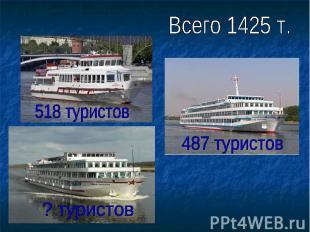 Всего 1425 т. 518 туристов 487 туристов ? туристов