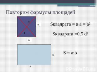 Повторим формулы площадей Sквадрата = а·а = а² Sквадрата =0,5 d² S = а·b