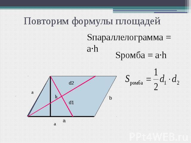 Повторим формулы площадей Sпараллелограмма = а·h Sромба = а·h