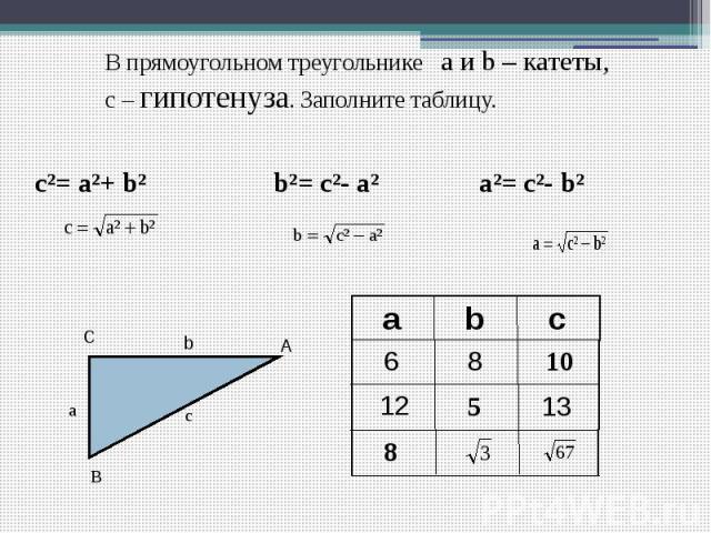 В прямоугольном треугольнике а и b – катеты, с – гипотенуза. Заполните таблицу. c²= a²+ b² b²= c²- a² a²= c²- b²