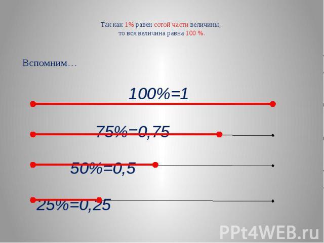 Так как 1% равен сотой части величины, то вся величина равна 100 %. Вспомним… 100%=1 75%=0,75 50%=0,5 25%=0,25