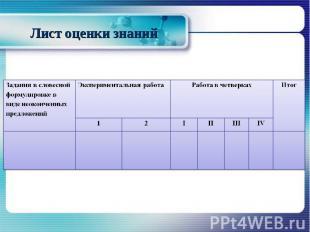 Лист оценки знаний
