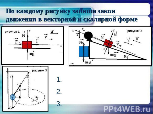 По каждому рисунку запиши закон движения в векторной и скалярной форме