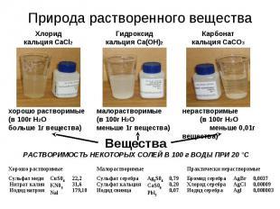 Природа растворенного вещества Хлорид кальция CaCl2 Гидроксид кальция Ca(OH)2 Ка