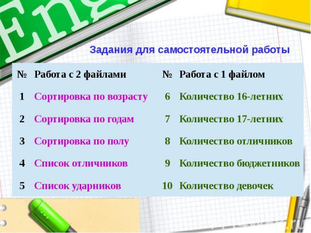 Задания для самостоятельной работы