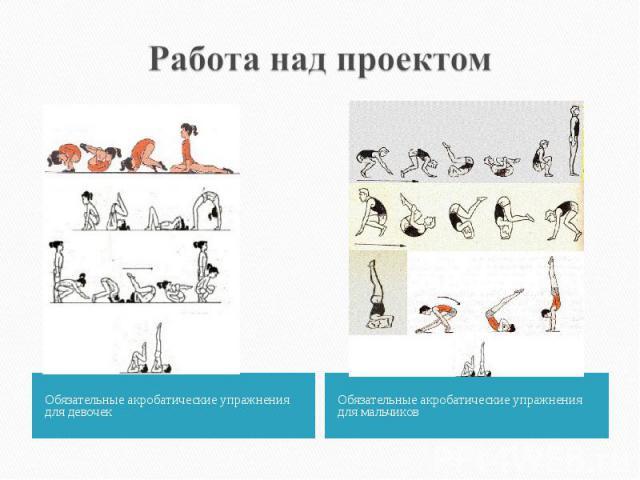 Работа над проектом Обязательные акробатические упражнения для девочек Обязательные акробатические упражнения для мальчиков
