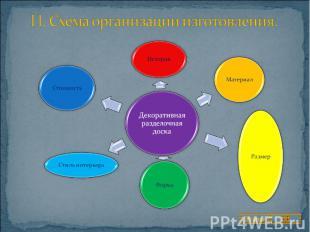 l l. Схема организации изготовления.