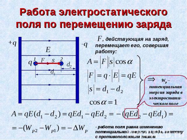 Работа электростатического поля по перемещению заряда , действующая на заряд, перемещает его, совершая работу: Wp – потенциальная энергия заряда в электростати-ческом поле - работа поля равна изменению потенциальной энергии заряда, взятому с противо…