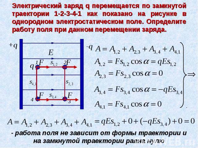 Электрический заряд q перемещается по замкнутой траектории 1-2-3-4-1 как показано на рисунке в однородном электростатическом поле. Определите работу поля при данном перемещении заряда. - работа поля не зависит от формы траектории и на замкнутой трае…