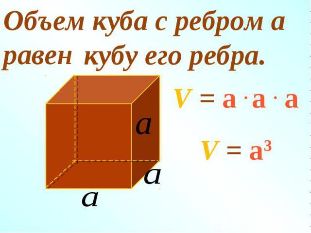 Объем куба с ребром а равен