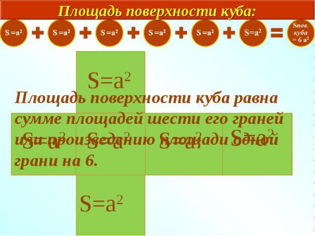 Площадь поверхности куба равна сумме площадей шести его граней или произведению площади одной грани на 6.