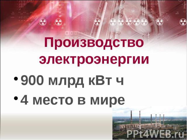 Производствоэлектроэнергии 900 млрд кВт ч4 место в мире