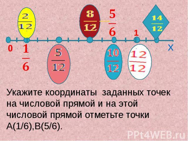 Укажите координаты заданных точек на числовой прямой и на этой числовой прямой отметьте точки А(1/6),В(5/6).