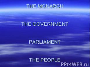 THE MONARCHTHE GOVERNMENTPARLIAMENTTHE PEOPLE