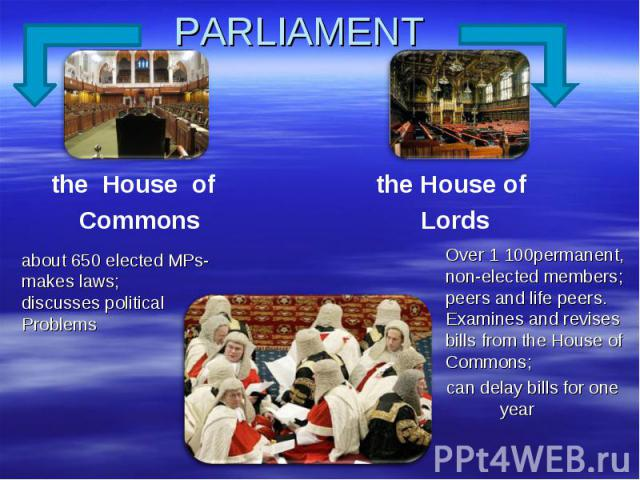 PARLIAMENT the House of Commons about 650 elected MPs-makes laws;discusses political Problems Life peers Over 1 100permanent, non-elected members; peers and life peers. Examines and revises bills from the House of Commons; can delay bills for one year