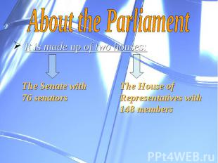 About the Parliament It is made up of two houses: The Senate with 76 senators Th