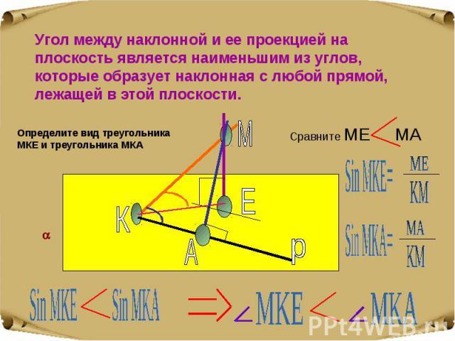 Угол между наклонной и ее проекцией на плоскость является наименьшим из углов, которые образует наклонная с любой прямой, лежащей в этой плоскости. Определите вид треугольника МКЕ и треугольника МКА