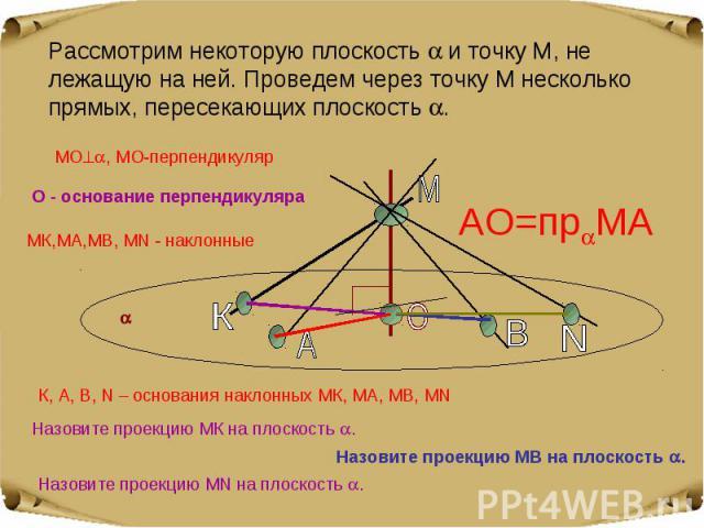 Рассмотрим некоторую плоскость и точку М, не лежащую на ней. Проведем через точку М несколько прямых, пересекающих плоскость . МО, МО-перпендикуляр О - основание перпендикуляра МК,МА,МВ, МN - наклонные AO=прМА К, А, В, N – основания наклонных МК, МА…