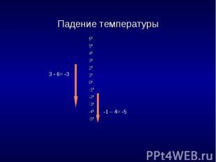 Падение температуры