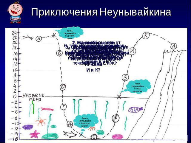 Приключения Неунывайкина