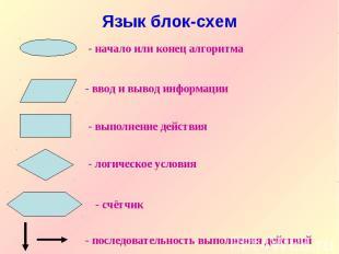 Язык блок-схем - начало или конец алгоритма - ввод и вывод информации - выполнен