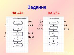 Задание На «4» На «5» Зарисовать блок-схему нахождения площади прямоугольника S