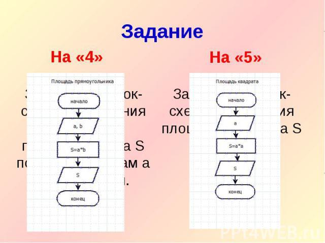 Задание На «4» На «5» Зарисовать блок-схему нахождения площади прямоугольника S по двум сторонам a и b в тетради. Зарисовать блок-схему нахождения площади квадрата S по стороне в тетради.