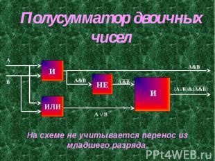 Полусумматор двоичных чисел На схеме не учитывается перенос из младшего разряда.