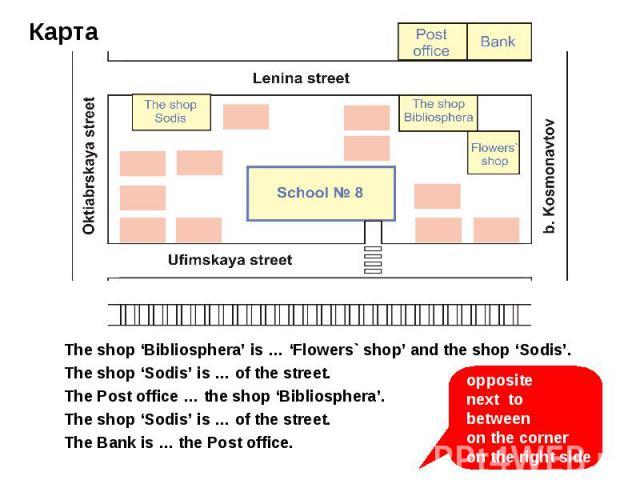 The shop 'Bibliosphera' is … 'Flowers` shop' and the shop 'Sodis'. The shop 'Sodis' is … of the street.The Post office … the shop 'Bibliosphera'.The shop 'Sodis' is … of the street.The Bank is … the Post office. oppositenext tobetweenon the corneron…