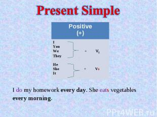 Present Simple I do my homework every day. She eats vegetablesevery morning.