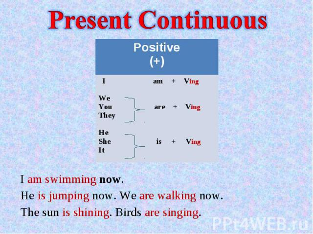 Present Continuous I am swimming now. He is jumping now. We are walking now.The sun is shining. Birds are singing.